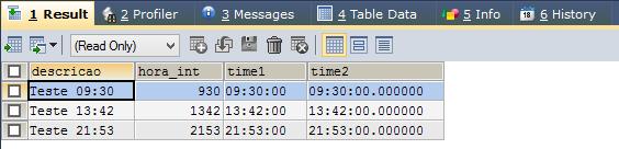MySQL Convert Time Int solved