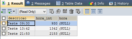 MySQL Convert Time Int